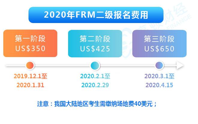 2020年frm二级费用