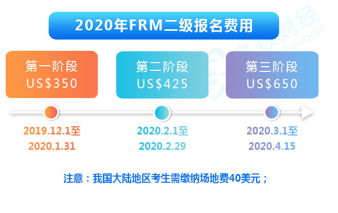 frm二级费用