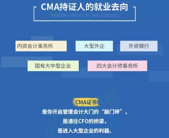 中国十大含金量证书CMA