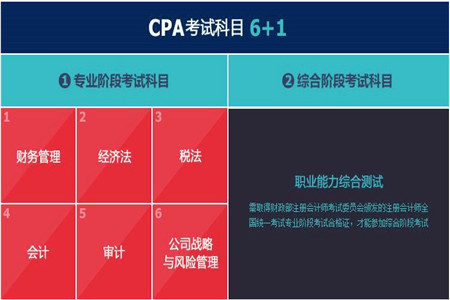 cpa考试多少分通过?不知道看这儿!