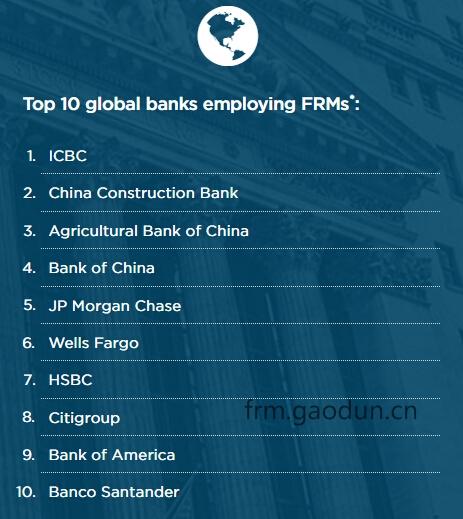 全球FRM持证人前十银行雇主