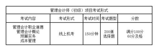 中国管理会计初级考试形式