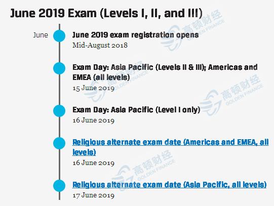 2020年6月CFA考试时间什么时候开始?