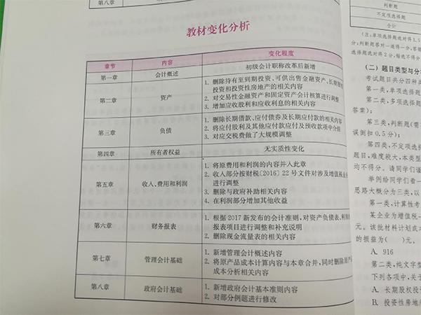 初级会计考试教材变化分析