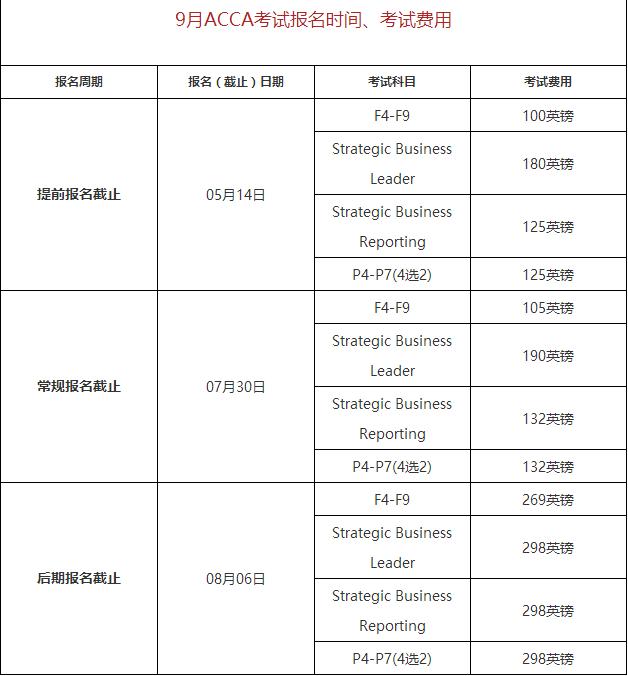 2018年9月和12月ACCA报名时间是什么时候