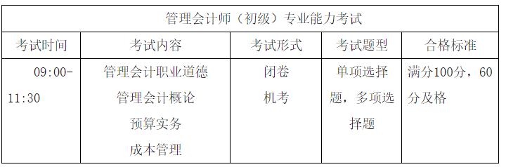 初级管理会计师考试形式图