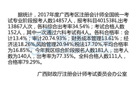 广西注册会计师考试通过率