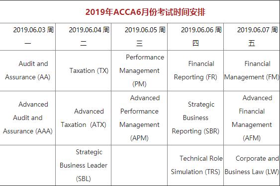 2019年6月ACCA考试时间