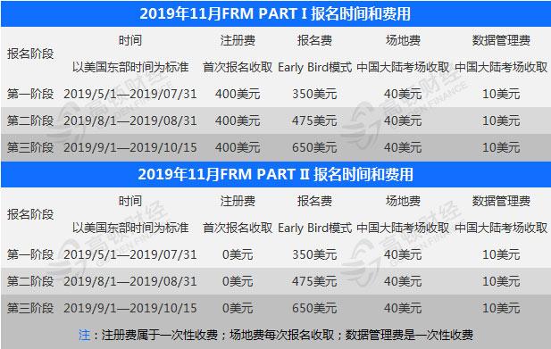 2019年11月FRM报名时间及费用
