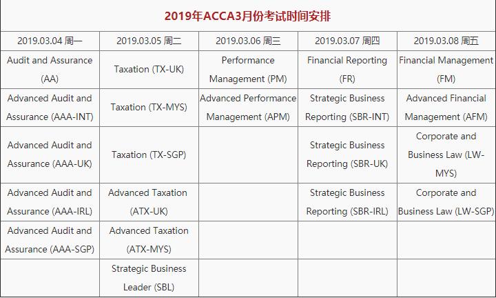 2019年3月ACCA考试时间