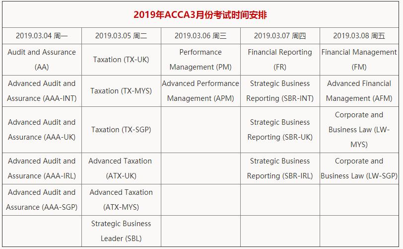ACCA官网公布:2020acca考试时间表