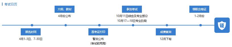 注会考试时间安排_【高顿CPA】2020年注会CPA考试时间科目安排一览表!_中国教育在线