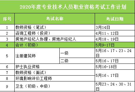 2020年度专业技术人员资格考试计划公布