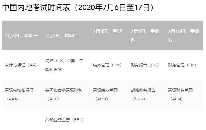 2020年ACCA7月份考試時間安排