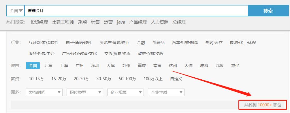 (图1:A网站管理会计岗招聘数)