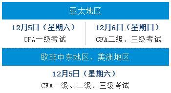 12月CFA考前提醒协会已总结!到底能带什么东西?