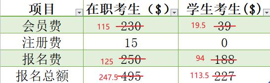 2021年CMA考试报名优惠码已公布,四舍五入等于不要钱!!!