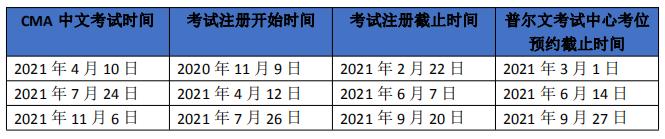 2021年管理会计报名时间,2021年管理会计CMA报名条件