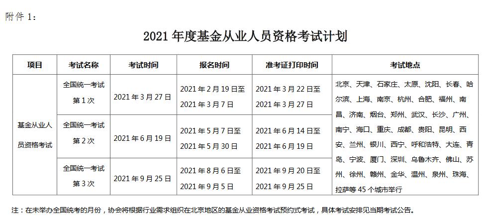 2021年基金从业资格证考试计划