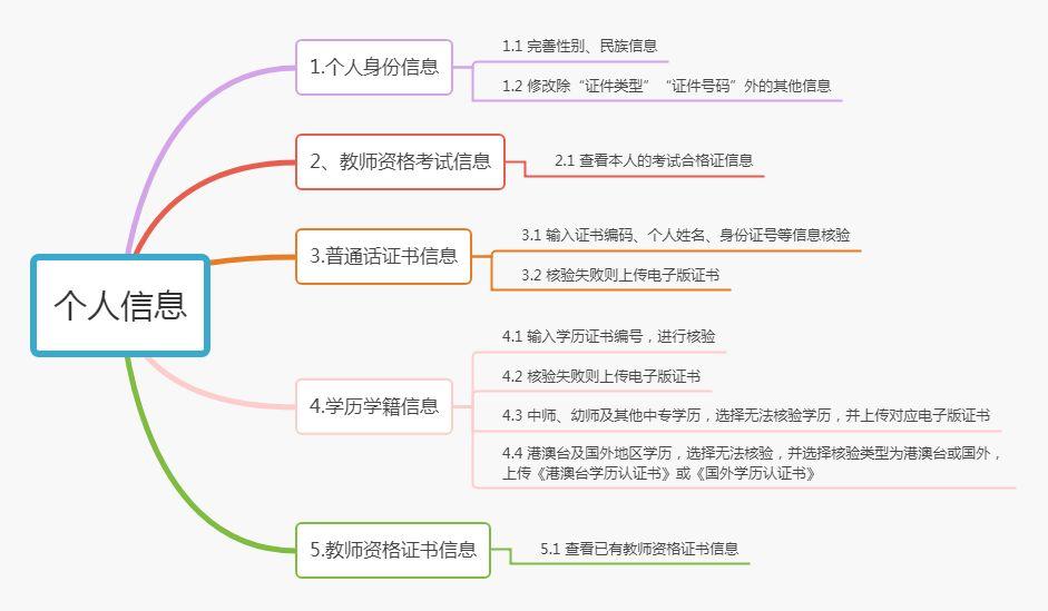 青海省公布2021年上半年教师资格认定通知!