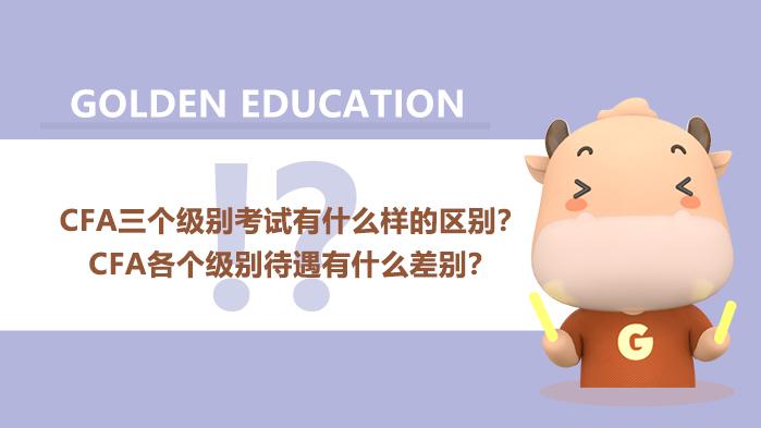英语底子薄,CFA还有报考的必要吗?CFA考试到底难度有多大?