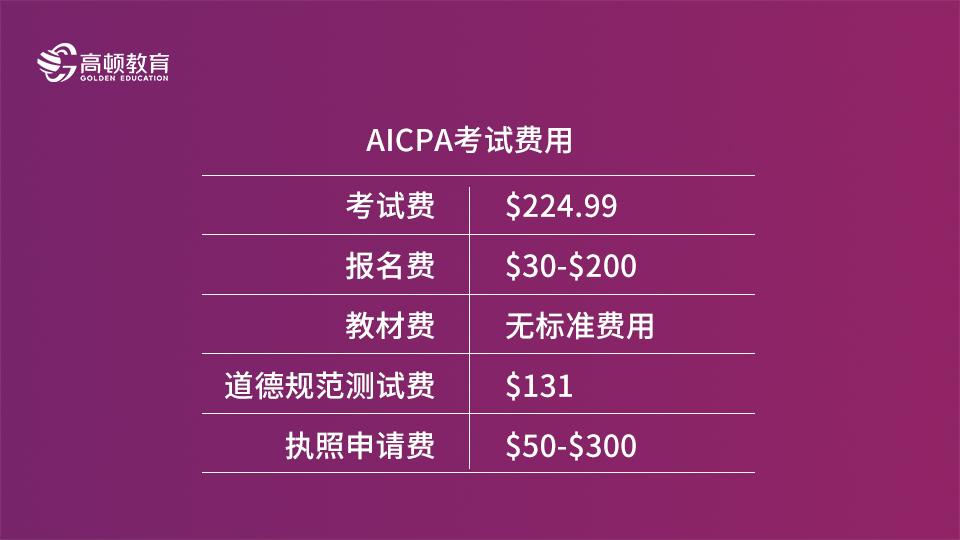 AICPA考试费用