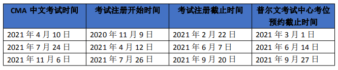 2021年7月CMA考试