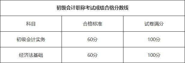 会计资格证考试时间2021