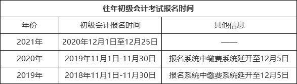 安徽会计报考条件,会计资格评价网