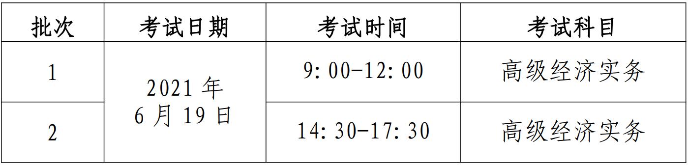 2021年经济师考试时间及科目安排