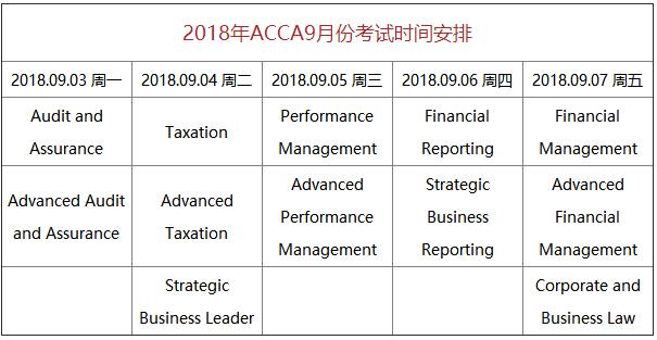 2018年9月ACCA考试时间