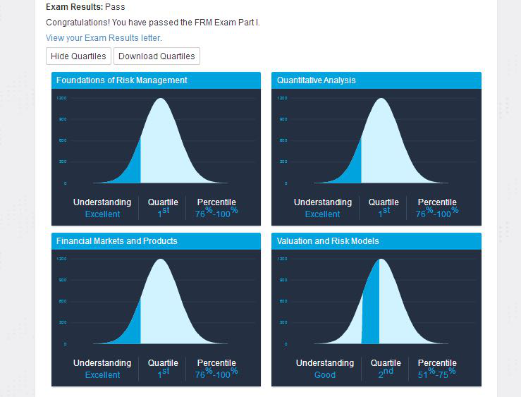 FRM成績分析
