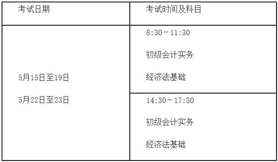 2021全國會計初、高級資格考試日程公布